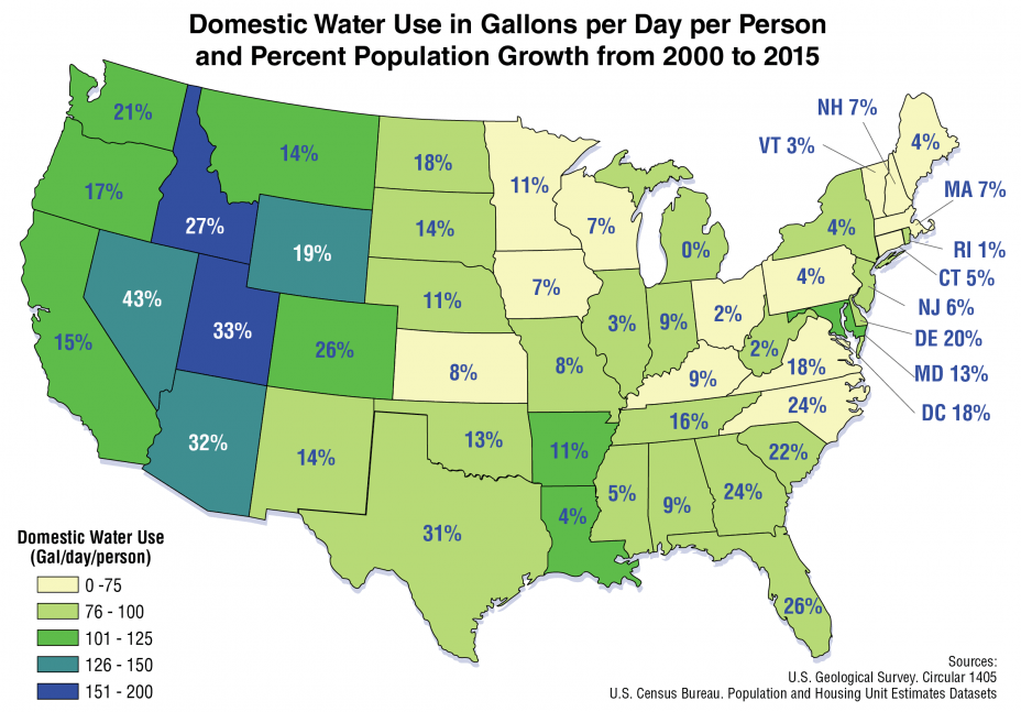 Household Water Consumption Chart